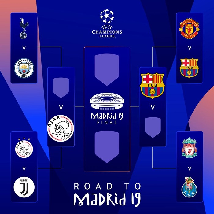 Vào bán kết Champions League Barca sẽ gặp đối thủ nào ?