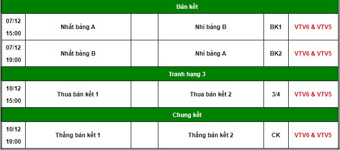 Toàn lịch thi đấu bóng đá đội tuyển Việt Nam ngày 28 -11