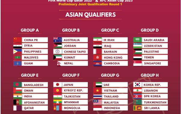 Lịch thi đấu mới nhất vòng loại World Cup 2022: Việt Nam gặp đội nào?